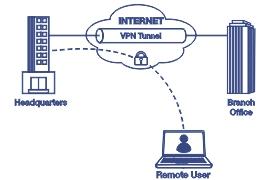 Gigabit Multi-WAN VPN Business Router - TRENDnet TWG-431BR