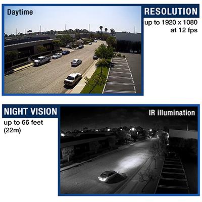 8-Channel HD CCTV DVR Surveillance Kit – Surveillance DVR - TRENDnet